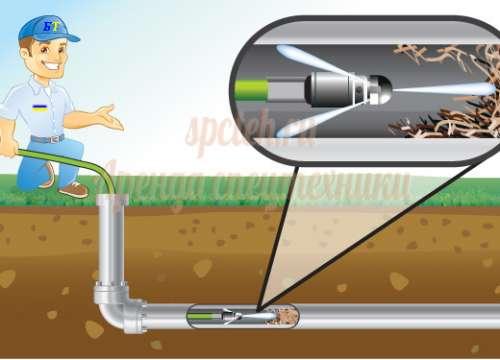 Устранение засоров канализации и телеинспекция трубопровоов